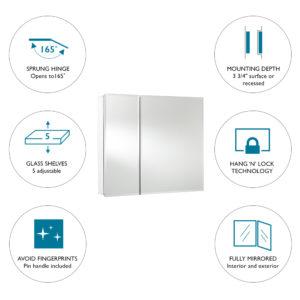 Double Door Bi-View Medcab infogrfx