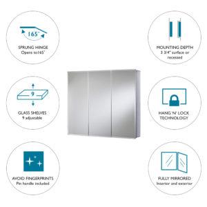 Triple Door Tri-View Medcab infogrfx